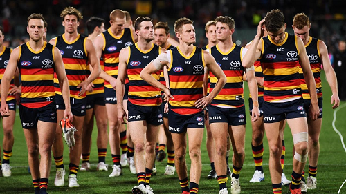 Adelaide FC Sports Betting