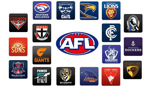 AFL Mens Teams