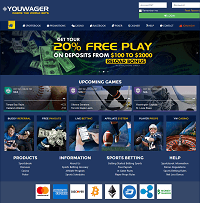 Youwager Sports Betting App