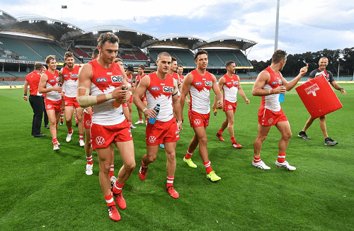 Best Sydney Swans Betting Sites